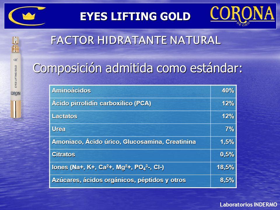 Laboratorios INDERMO EYES LIFTING GOLD Composición admitida como estándar: FACTOR HIDRATANTE NATURAL Aminoácidos40% Ácido pirrolidín carboxílico (PCA)