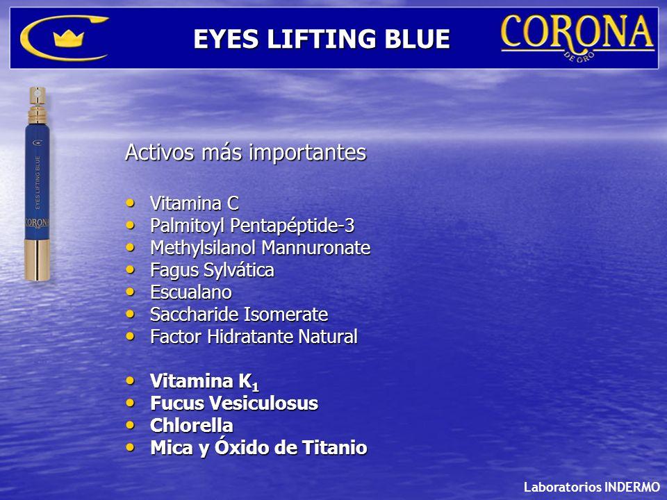 Laboratorios INDERMO EYES LIFTING BLUE Activos más importantes Vitamina C Vitamina C Palmitoyl Pentapéptide-3 Palmitoyl Pentapéptide-3 Methylsilanol M