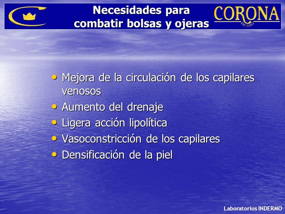 Laboratorios INDERMO Necesidades para combatir bolsas y ojeras Mejora de la circulación de los capilares venosos Mejora de la circulación de los capil