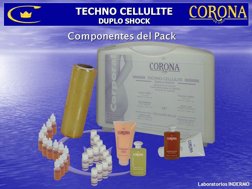 Laboratorios INDERMO TECHNO CELLULITE DUPLO SHOCK 1.