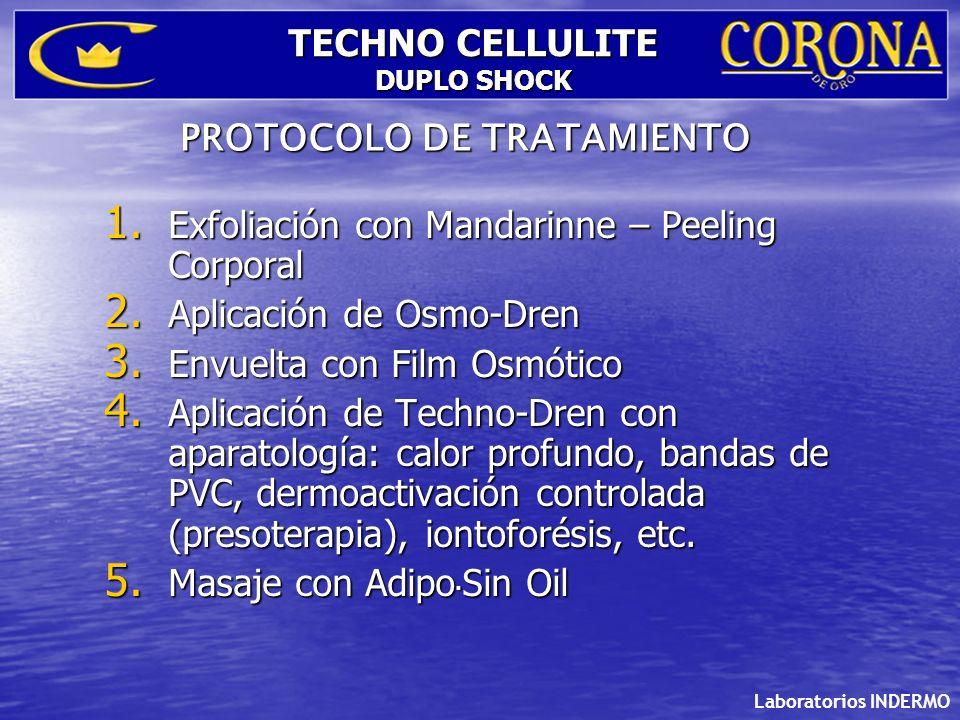 Laboratorios INDERMO TECHNO CELLULITE DUPLO SHOCK 1. Exfoliación con Mandarinne – Peeling Corporal 2. Aplicación de Osmo-Dren 3. Envuelta con Film Osm