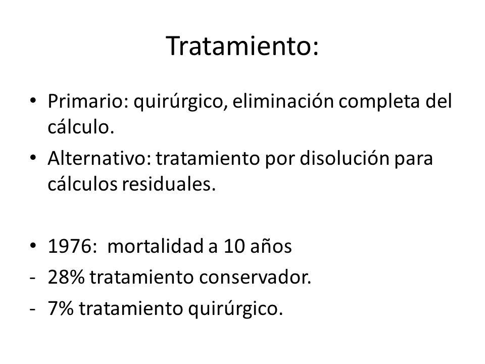 Tratamiento: Primario: quirúrgico, eliminación completa del cálculo.