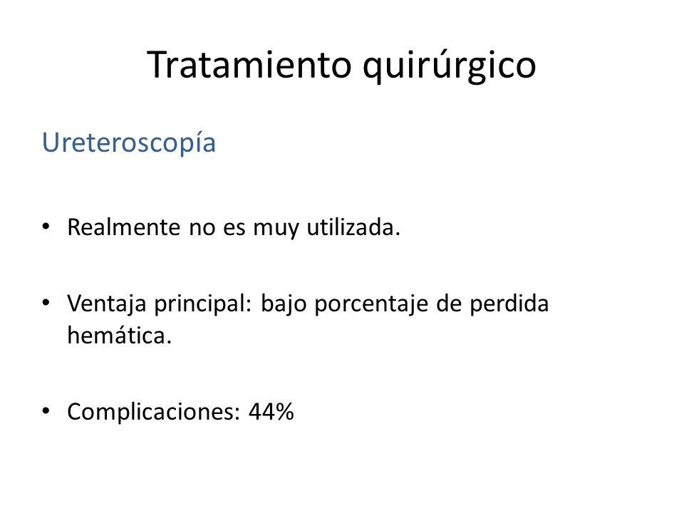Tratamiento quirúrgico Ureteroscopía Realmente no es muy utilizada.