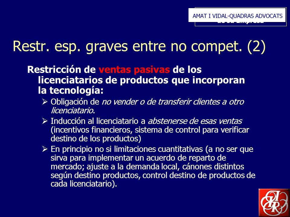 Inserte aquí el logo de su Empresa Restr. esp. graves entre no compet. (2) Restricción de ventas pasivas de los licenciatarios de productos que incorp