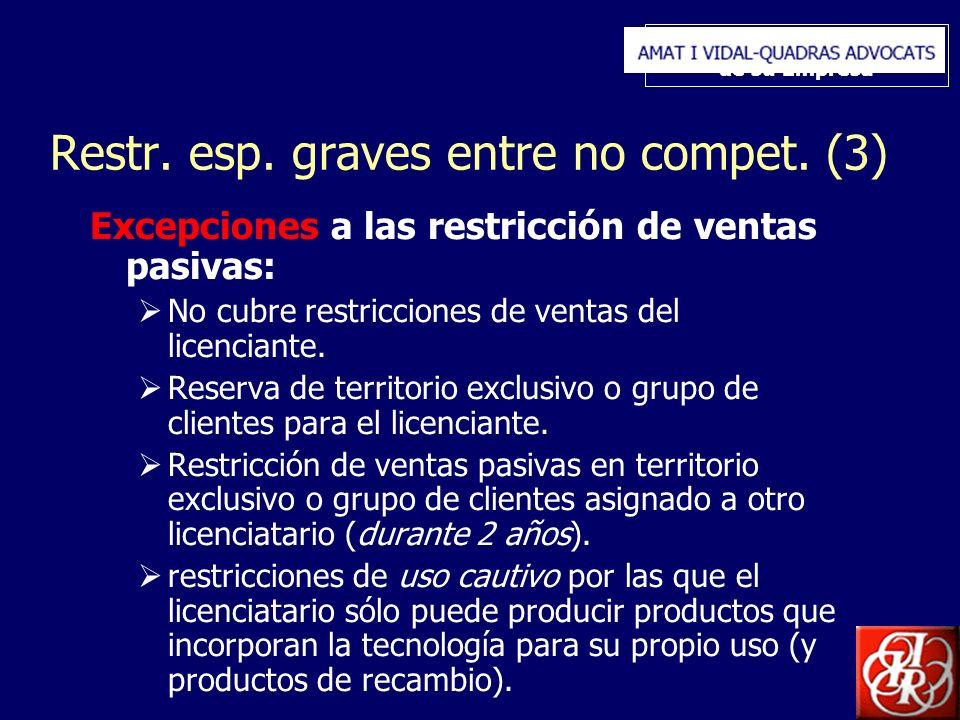Inserte aquí el logo de su Empresa Restr. esp. graves entre no compet. (3) Excepciones a las restricción de ventas pasivas: No cubre restricciones de