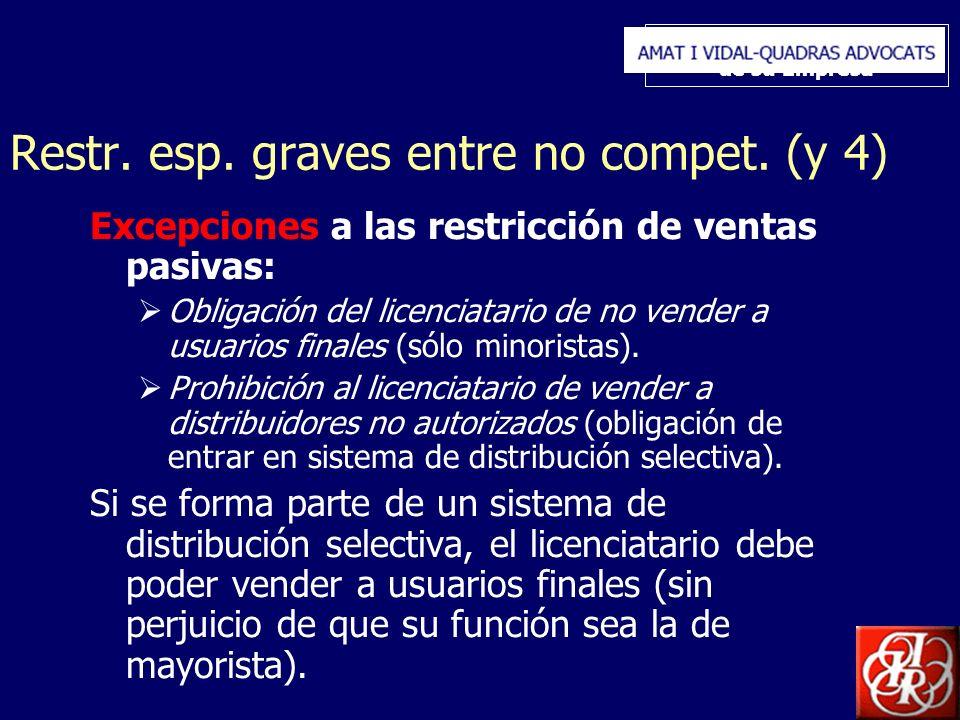 Inserte aquí el logo de su Empresa Restr. esp. graves entre no compet. (y 4) Excepciones a las restricción de ventas pasivas: Obligación del licenciat