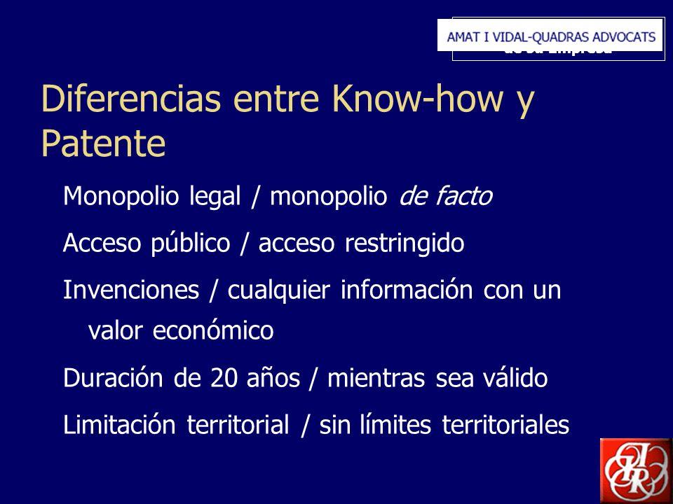 Inserte aquí el logo de su Empresa Diferencias entre Know-how y Patente Monopolio legal / monopolio de facto Acceso público / acceso restringido Inven