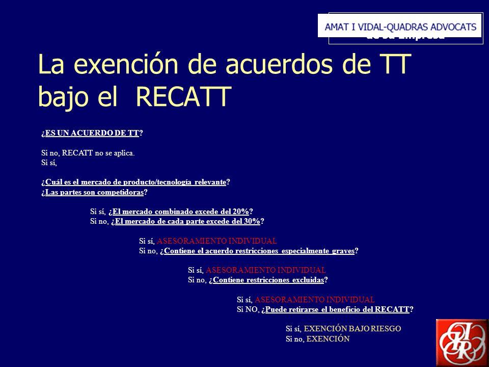 Inserte aquí el logo de su Empresa La exención de acuerdos de TT bajo el RECATT ¿ES UN ACUERDO DE TT? Si no, RECATT no se aplica. Si sí, ¿Cuál es el m