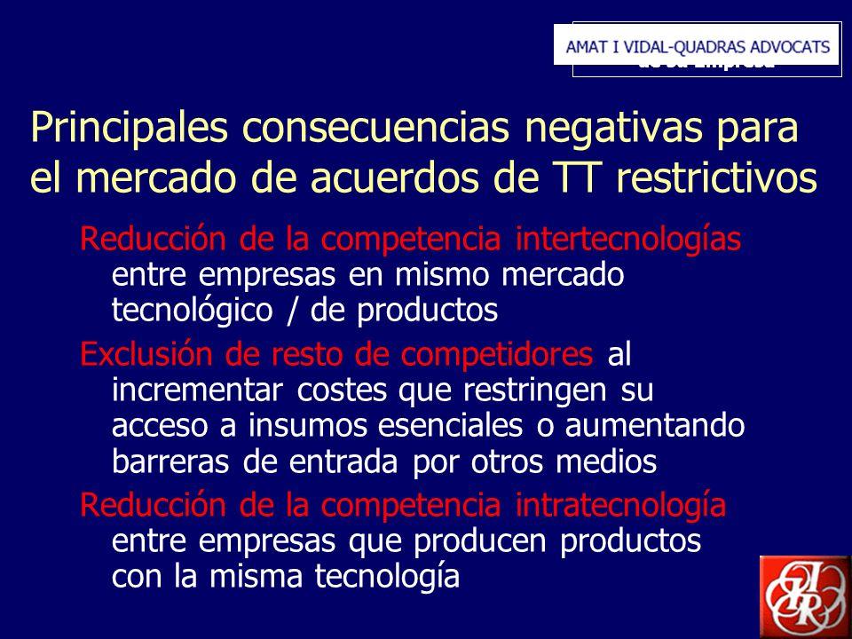 Inserte aquí el logo de su Empresa Principales consecuencias negativas para el mercado de acuerdos de TT restrictivos Reducción de la competencia inte