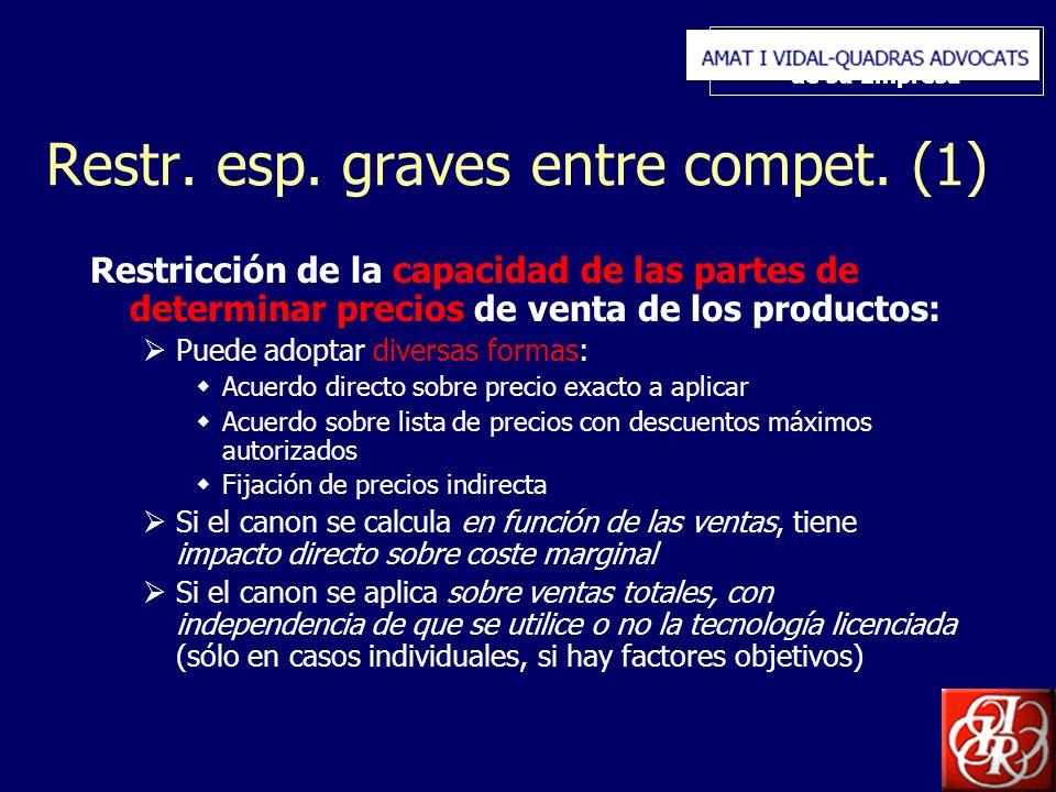 Inserte aquí el logo de su Empresa Restr. esp. graves entre compet. (1) Restricción de la capacidad de las partes de determinar precios de venta de lo