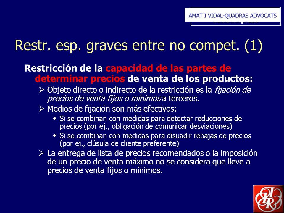 Inserte aquí el logo de su Empresa Restr. esp. graves entre no compet. (1) Restricción de la capacidad de las partes de determinar precios de venta de