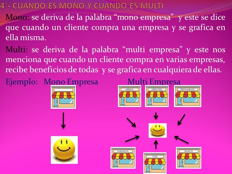 Mono: se deriva de la palabra mono empresa y este se dice que cuando un cliente compra una empresa y se grafica en ella misma.