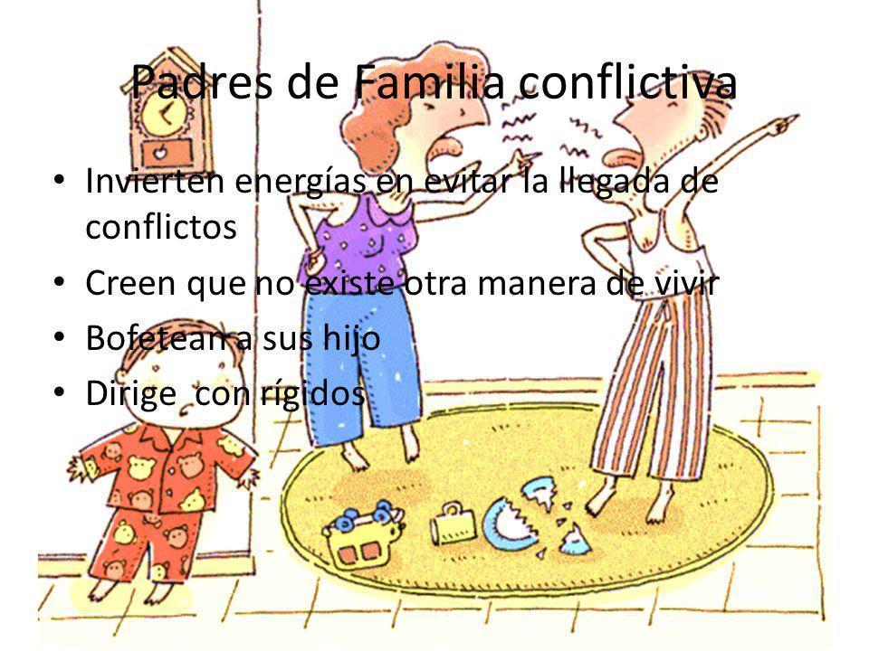 Padres de Familia conflictiva Invierten energías en evitar la llegada de conflictos Creen que no existe otra manera de vivir Bofetean a sus hijo Dirige con rígidos
