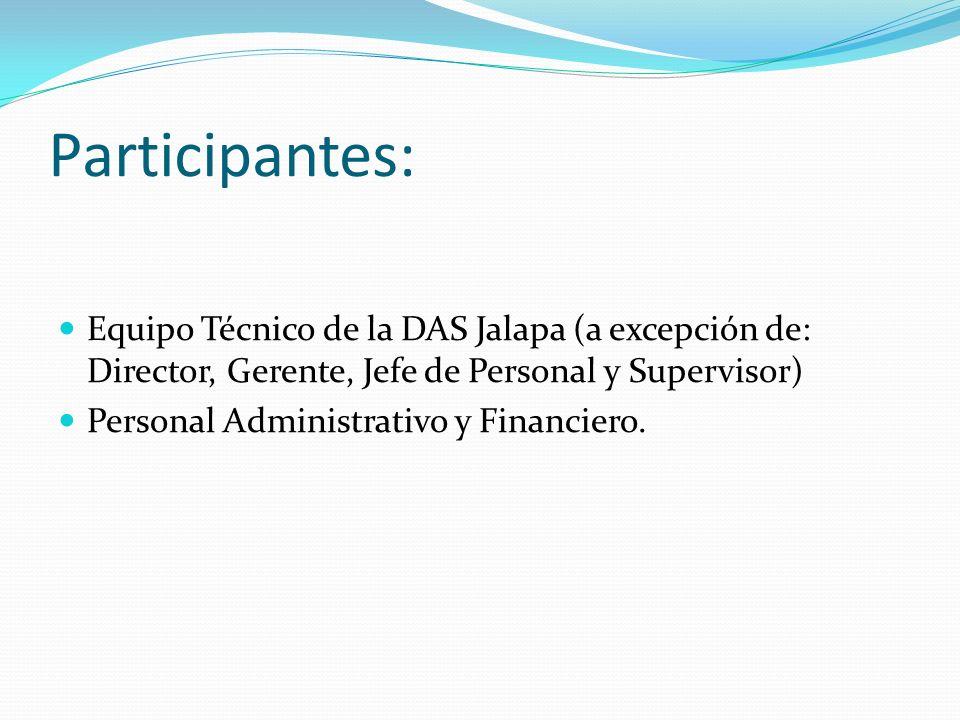Participantes: Equipo Técnico de la DAS Jalapa (a excepción de: Director, Gerente, Jefe de Personal y Supervisor) Personal Administrativo y Financiero