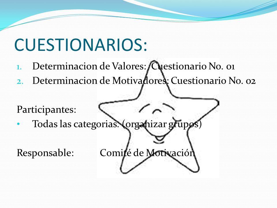 CUESTIONARIOS: 1. Determinacion de Valores: Cuestionario No. 01 2. Determinacion de Motivadores: Cuestionario No. 02 Participantes: Todas las categori