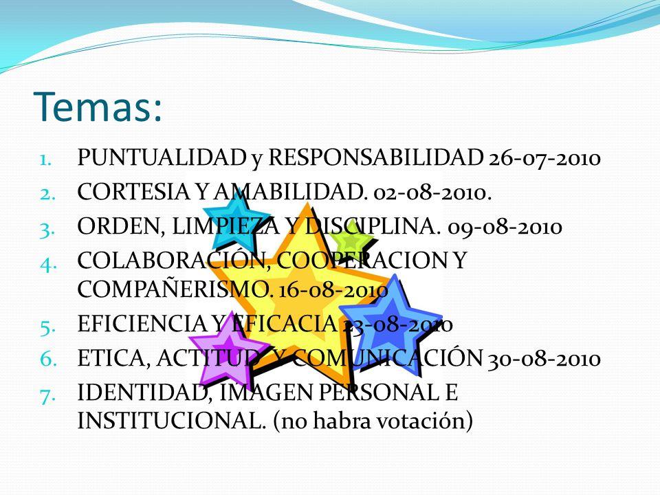 Temas: 1. PUNTUALIDAD y RESPONSABILIDAD 26-07-2010 2. CORTESIA Y AMABILIDAD. 02-08-2010. 3. ORDEN, LIMPIEZA Y DISCIPLINA. 09-08-2010 4. COLABORACIÓN,