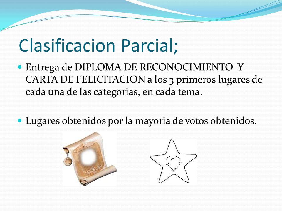 Clasificacion Parcial; Entrega de DIPLOMA DE RECONOCIMIENTO Y CARTA DE FELICITACION a los 3 primeros lugares de cada una de las categorias, en cada te