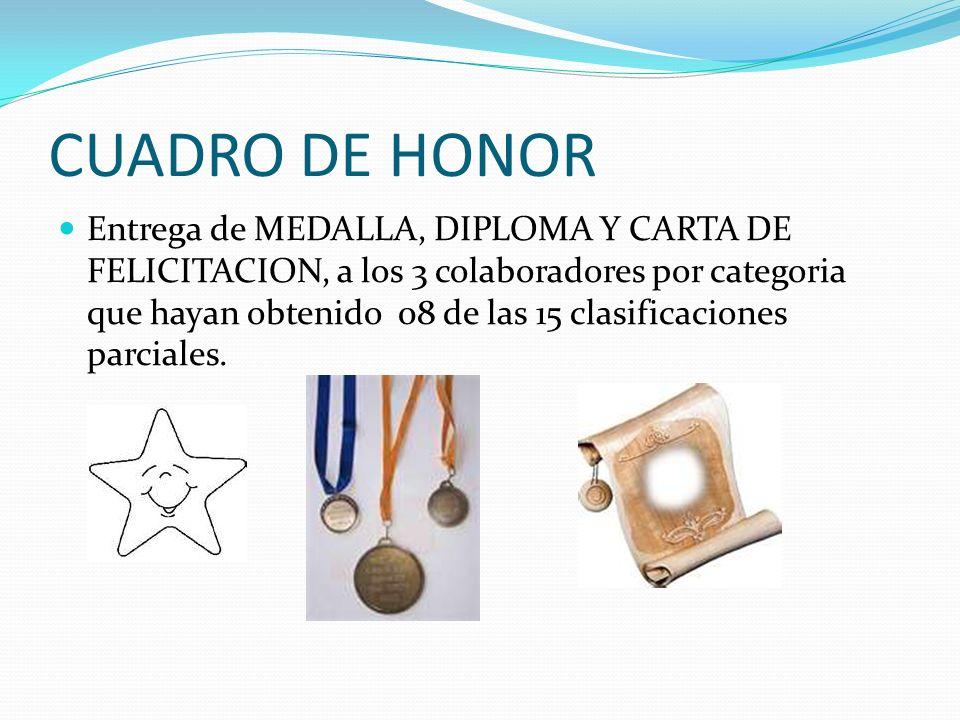 CUADRO DE HONOR Entrega de MEDALLA, DIPLOMA Y CARTA DE FELICITACION, a los 3 colaboradores por categoria que hayan obtenido 08 de las 15 clasificacion