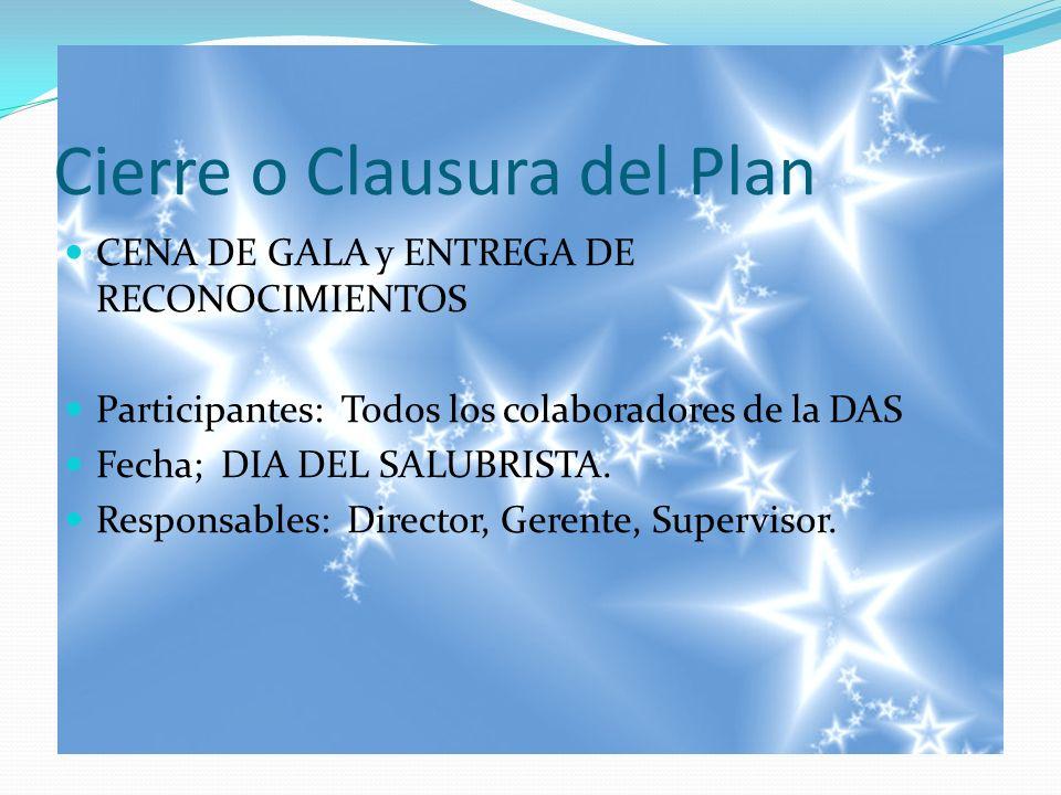 Cierre o Clausura del Plan CENA DE GALA y ENTREGA DE RECONOCIMIENTOS Participantes: Todos los colaboradores de la DAS Fecha; DIA DEL SALUBRISTA. Respo