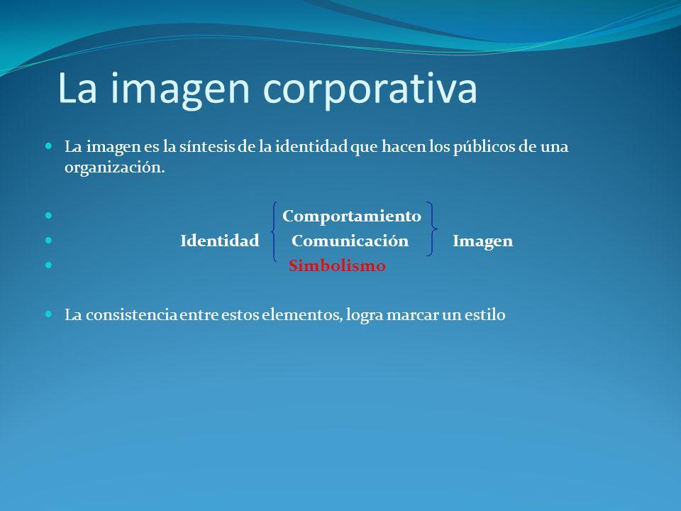 La imagen corporativa La imagen es la síntesis de la identidad que hacen los públicos de una organización. Comportamiento Identidad ComunicaciónImagen