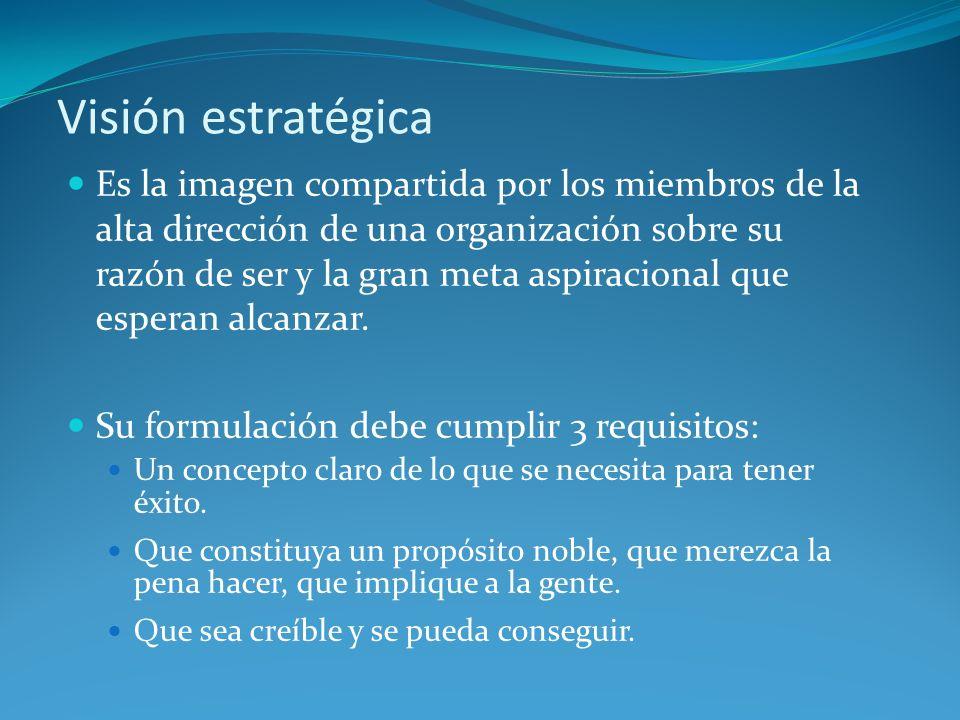 Visión estratégica Es la imagen compartida por los miembros de la alta dirección de una organización sobre su razón de ser y la gran meta aspiracional
