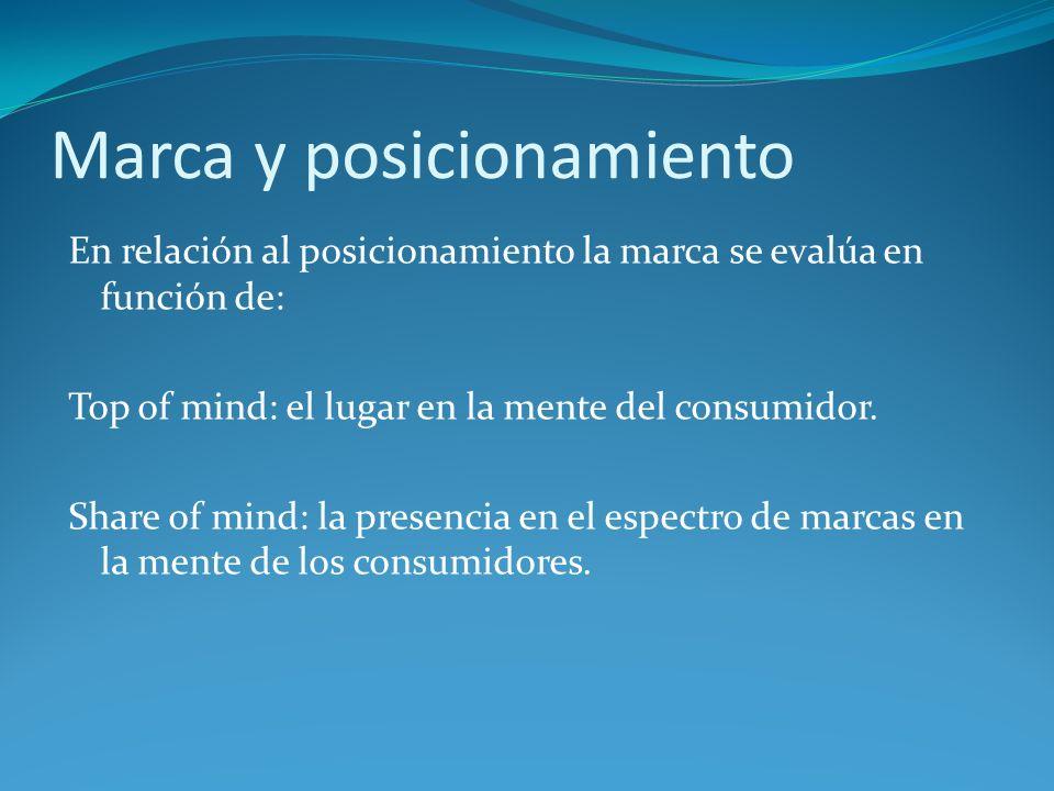 Marca y posicionamiento En relación al posicionamiento la marca se evalúa en función de: Top of mind: el lugar en la mente del consumidor. Share of mi