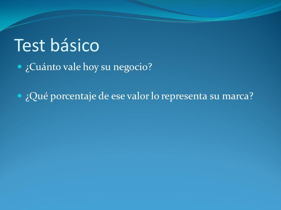 Test básico ¿Cuánto vale hoy su negocio? ¿Qué porcentaje de ese valor lo representa su marca?