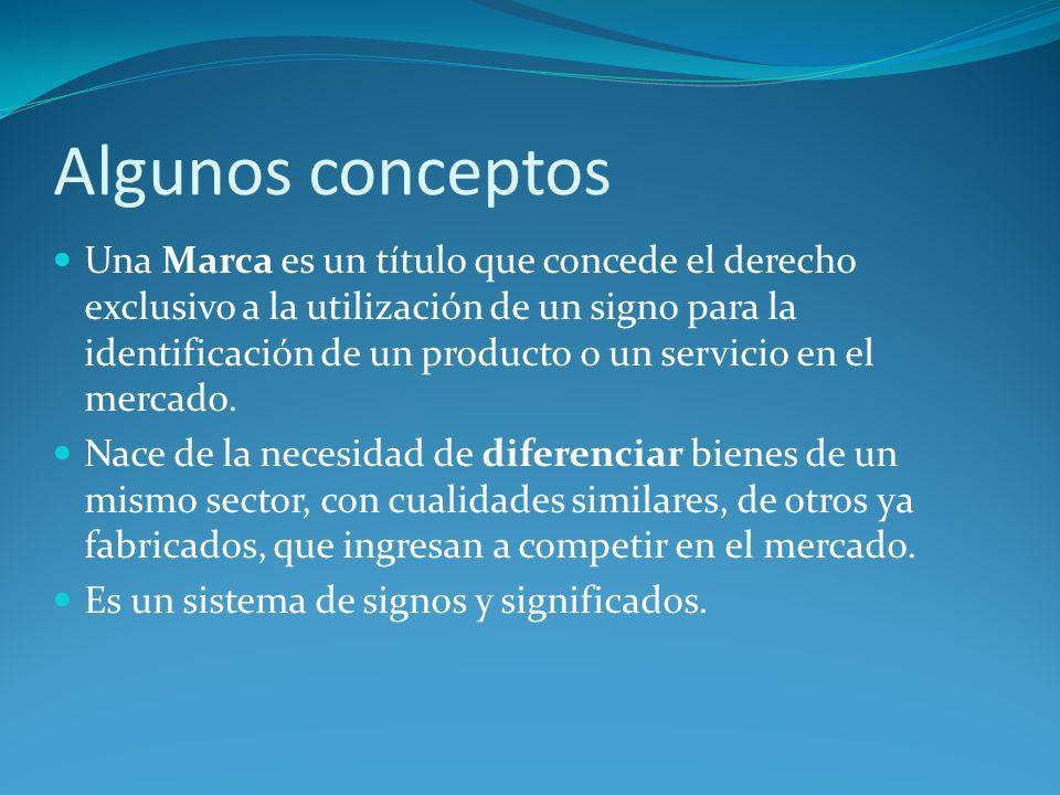 Algunos conceptos Una Marca es un título que concede el derecho exclusivo a la utilización de un signo para la identificación de un producto o un serv