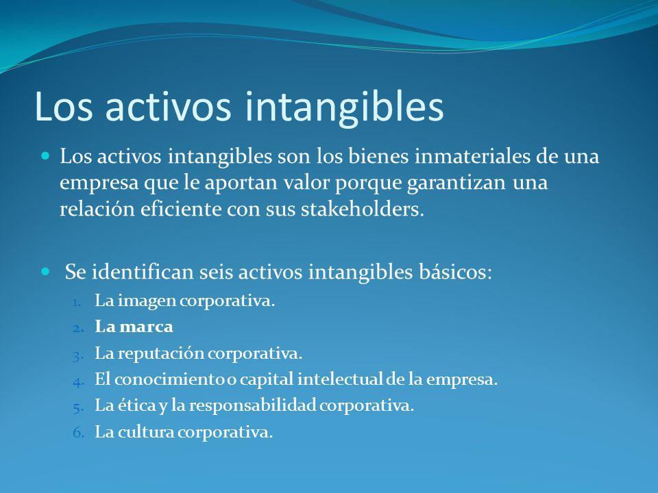 Los activos intangibles Los activos intangibles son los bienes inmateriales de una empresa que le aportan valor porque garantizan una relación eficien