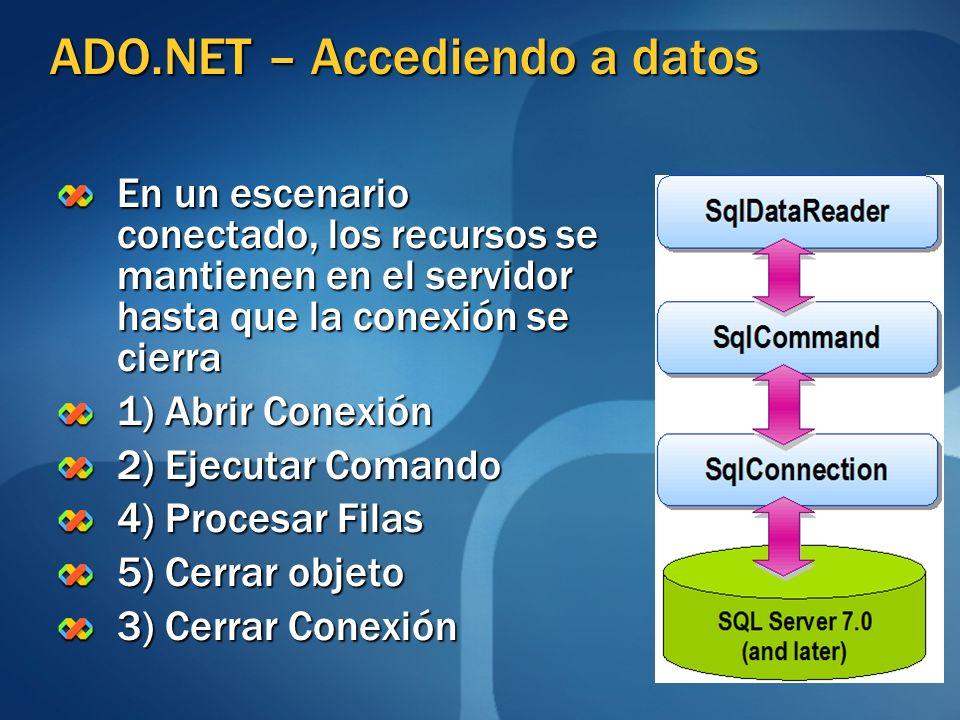 ADO.NET – Accediendo a datos En un escenario conectado, los recursos se mantienen en el servidor hasta que la conexión se cierra 1) Abrir Conexión 2)