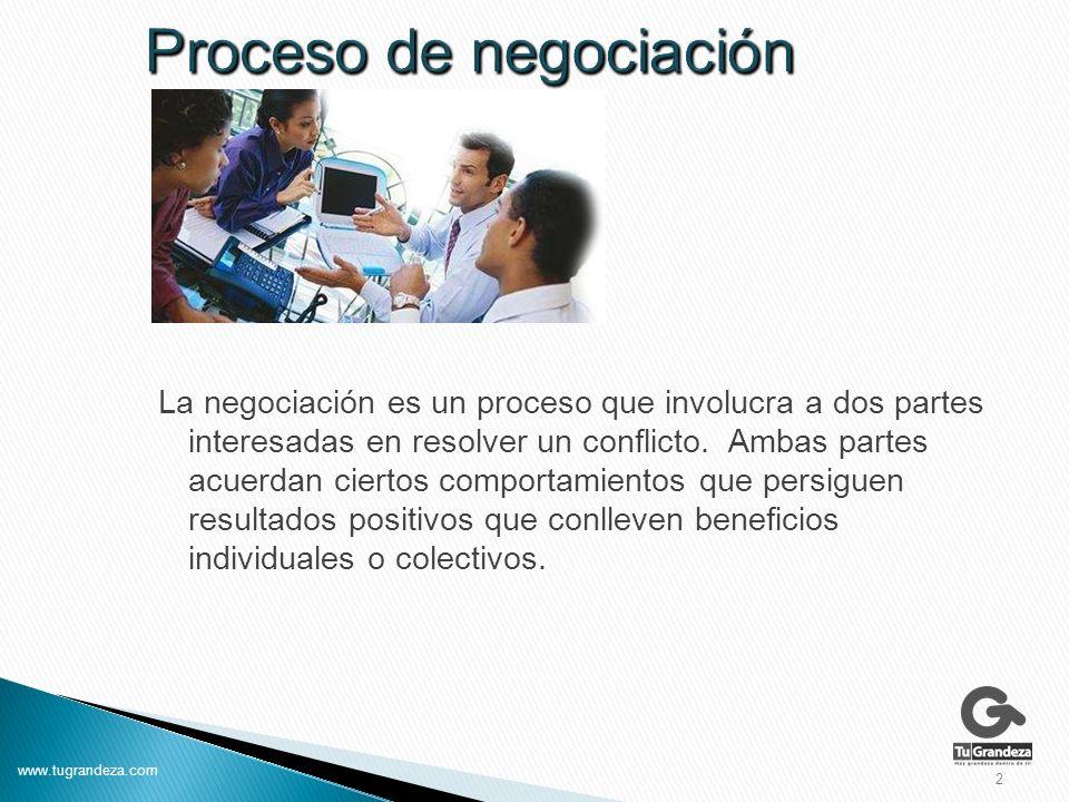 La negociación es un proceso que involucra a dos partes interesadas en resolver un conflicto.