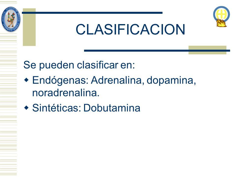 CLASIFICACION Se pueden clasificar en: Endógenas: Adrenalina, dopamina, noradrenalina. Sintéticas: Dobutamina