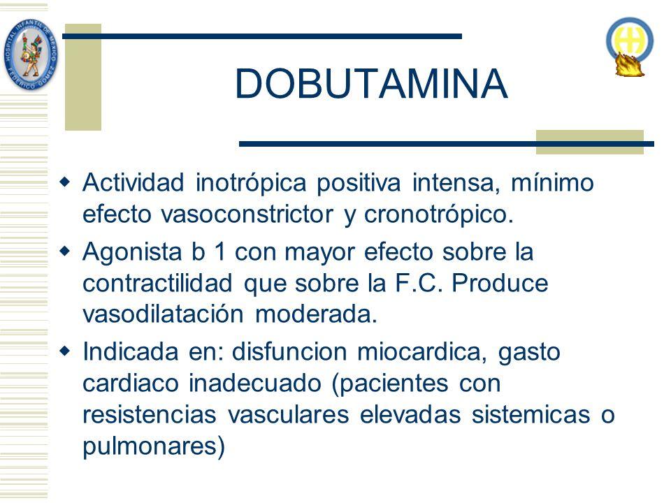 DOBUTAMINA Actividad inotrópica positiva intensa, mínimo efecto vasoconstrictor y cronotrópico. Agonista b 1 con mayor efecto sobre la contractilidad