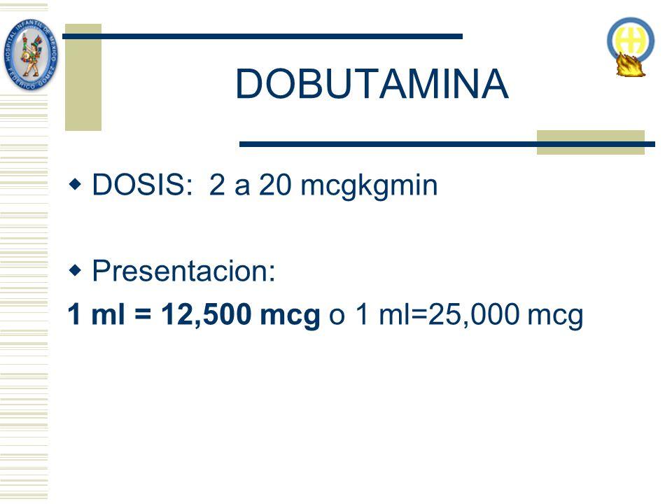 DOBUTAMINA DOSIS: 2 a 20 mcgkgmin Presentacion: 1 ml = 12,500 mcg o 1 ml=25,000 mcg