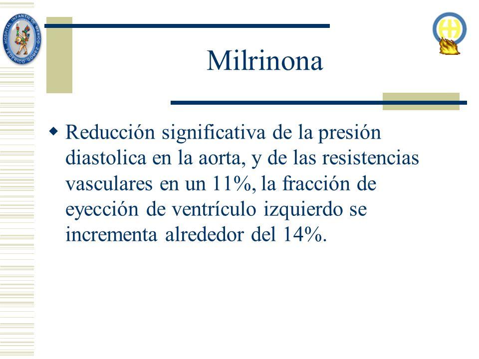 Milrinona Reducción significativa de la presión diastolica en la aorta, y de las resistencias vasculares en un 11%, la fracción de eyección de ventrículo izquierdo se incrementa alrededor del 14%.