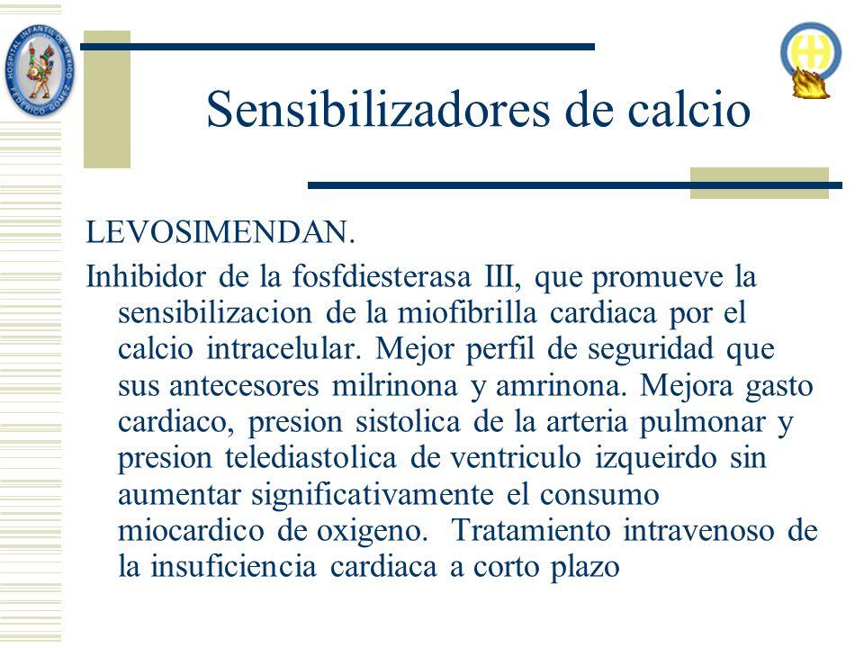 Sensibilizadores de calcio LEVOSIMENDAN. Inhibidor de la fosfdiesterasa III, que promueve la sensibilizacion de la miofibrilla cardiaca por el calcio