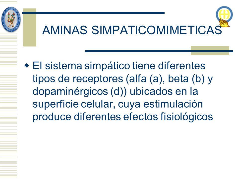 AMINAS SIMPATICOMIMETICAS El sistema simpático tiene diferentes tipos de receptores (alfa (a), beta (b) y dopaminérgicos (d)) ubicados en la superficie celular, cuya estimulación produce diferentes efectos fisiológicos