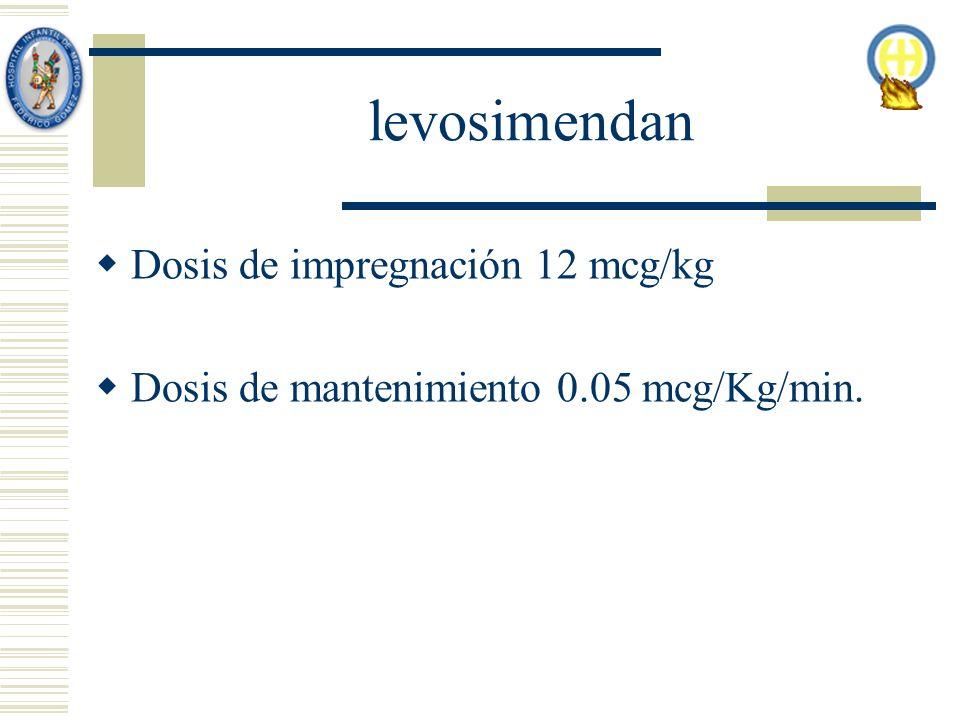 levosimendan Dosis de impregnación 12 mcg/kg Dosis de mantenimiento 0.05 mcg/Kg/min.