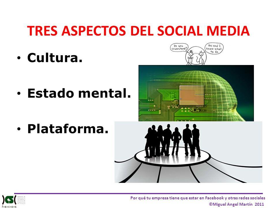 Por qué tu empresa tiene que estar en Facebook y otras redes sociales ©Miguel Angel Martín 2011 TRES ASPECTOS DEL SOCIAL MEDIA Cultura. Estado mental.