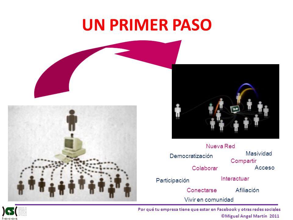 14 Por qué tu empresa tiene que estar en Facebook y otras redes sociales ©Miguel Angel Martín 2011 UN PRIMER PASO Nueva Red Colaborar Compartir Intera