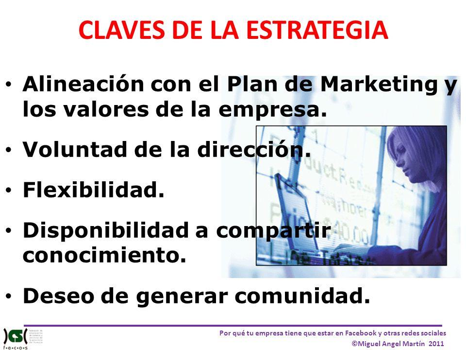 Por qué tu empresa tiene que estar en Facebook y otras redes sociales ©Miguel Angel Martín 2011 CLAVES DE LA ESTRATEGIA Alineación con el Plan de Mark