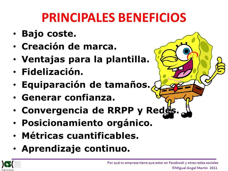 Por qué tu empresa tiene que estar en Facebook y otras redes sociales ©Miguel Angel Martín 2011 PRINCIPALES BENEFICIOS Bajo coste. Creación de marca.