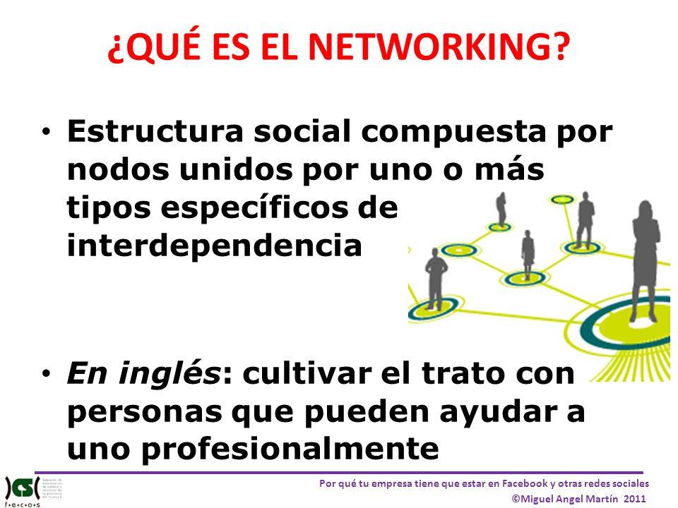 Por qué tu empresa tiene que estar en Facebook y otras redes sociales ©Miguel Angel Martín 2011 ¿QUÉ ES EL NETWORKING? Estructura social compuesta por