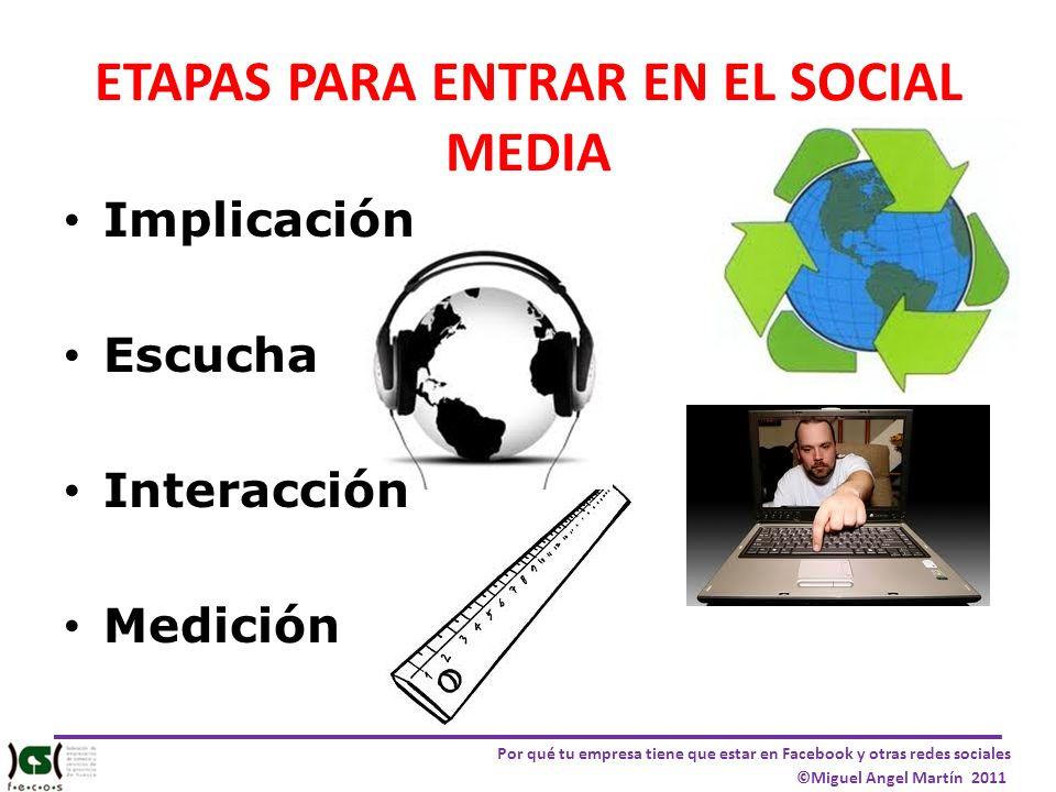 Por qué tu empresa tiene que estar en Facebook y otras redes sociales ©Miguel Angel Martín 2011 ETAPAS PARA ENTRAR EN EL SOCIAL MEDIA Implicación Escu