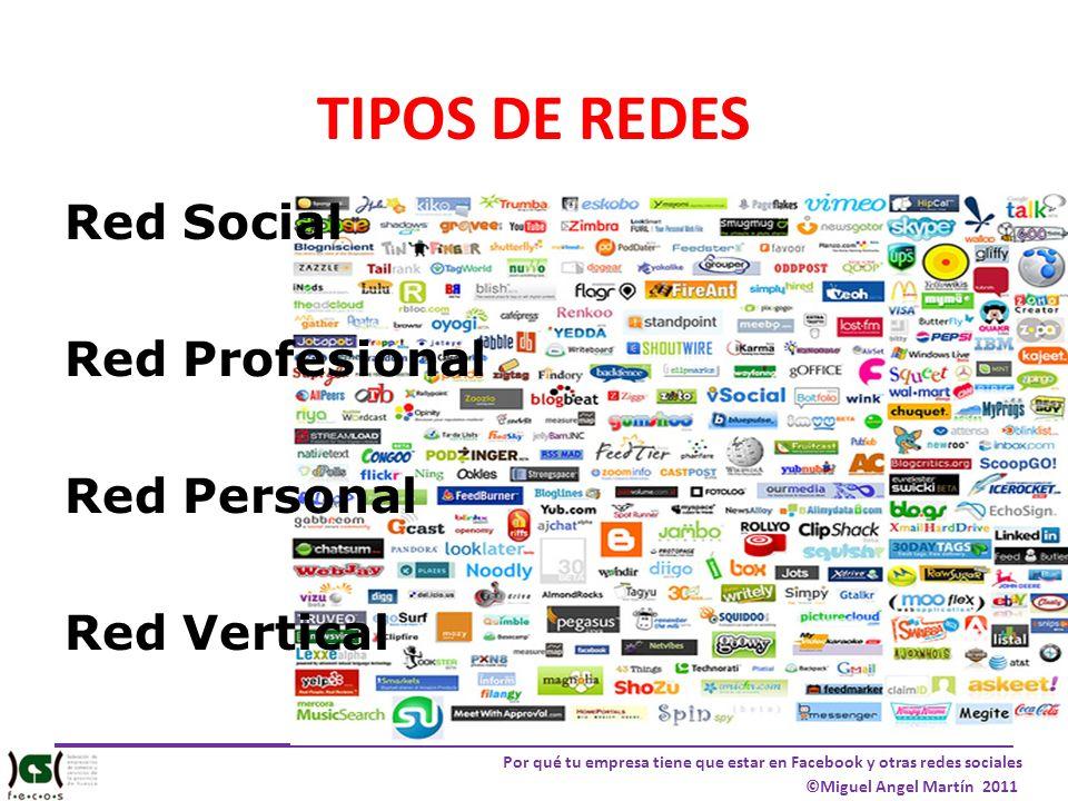 Por qué tu empresa tiene que estar en Facebook y otras redes sociales ©Miguel Angel Martín 2011 TIPOS DE REDES Red Social Red Profesional Red Personal