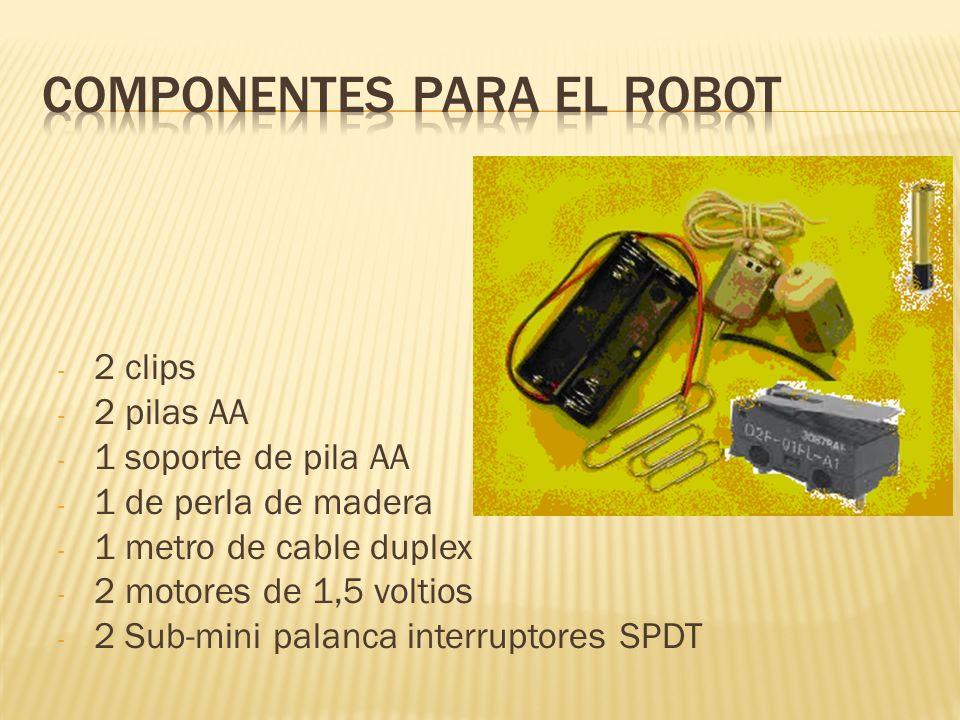 Tomado de: http://www.members.tripod.com/robomaniac_2001/id109.htm http://www.members.tripod.com/robomaniac_2001/id109.htm Adaptado por: Alejandra M.