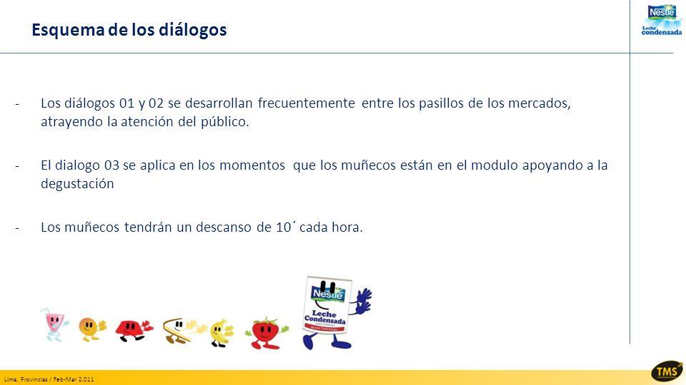 Lima, Provincias / Feb-Mar 2,011 -Los diálogos 01 y 02 se desarrollan frecuentemente entre los pasillos de los mercados, atrayendo la atención del púb