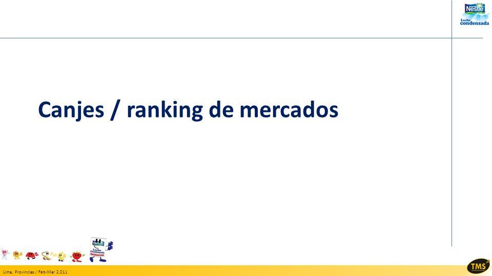 Lima, Provincias / Feb-Mar 2,011 Canjes / ranking de mercados
