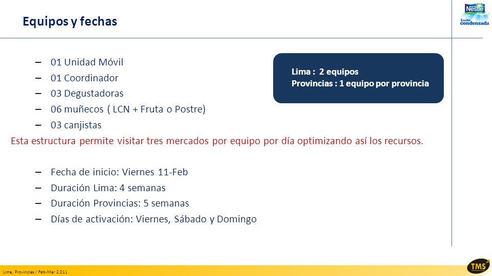 Lima, Provincias / Feb-Mar 2,011 – 01 Unidad Móvil – 01 Coordinador – 03 Degustadoras – 06 muñecos ( LCN + Fruta o Postre) – 03 canjistas Esta estruct