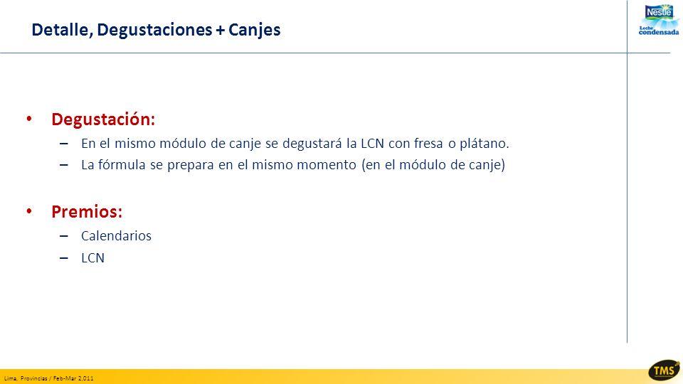 Lima, Provincias / Feb-Mar 2,011 Degustación: – En el mismo módulo de canje se degustará la LCN con fresa o plátano. – La fórmula se prepara en el mis